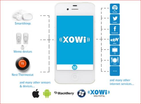XOWi architecture